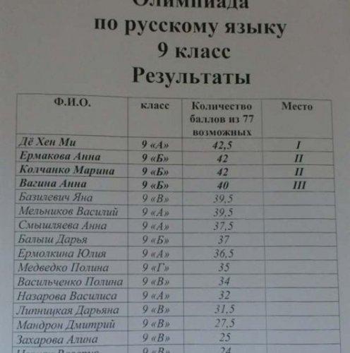 Олимпиада по русскому языку 9