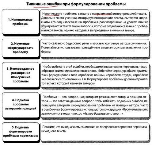 Эссе егэ русский план 7836