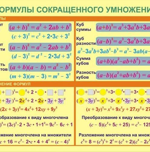 Корнем n степени из числа